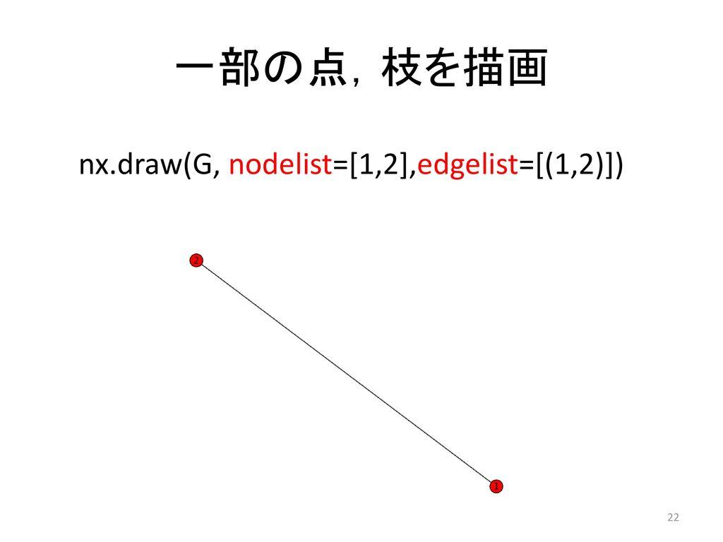 一部の点,枝を描画 nx.draw(G, nodelist=[1,2],edgelist=[(1,2)])
